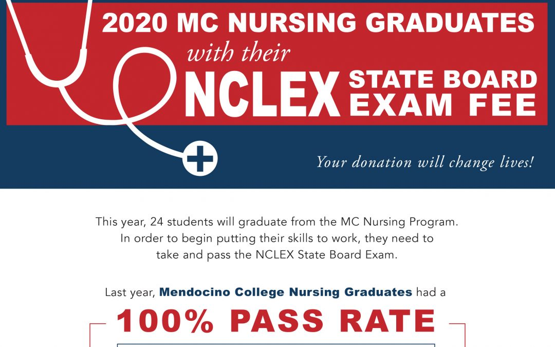 2020 MC NURSING GRADUATES